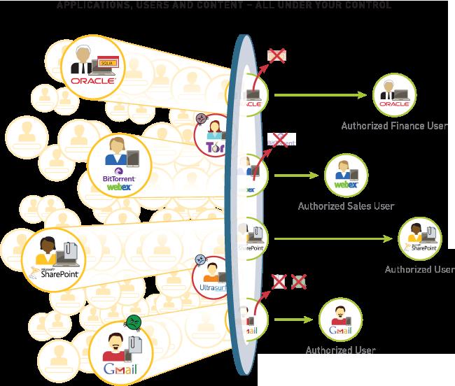 Next-Generation Firewall Technology | Palo Alto Networks