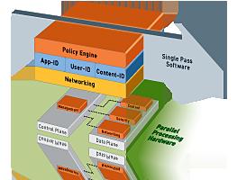 High performance enterprise firewalls for your data center