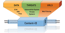 Protect yourself from modern malware